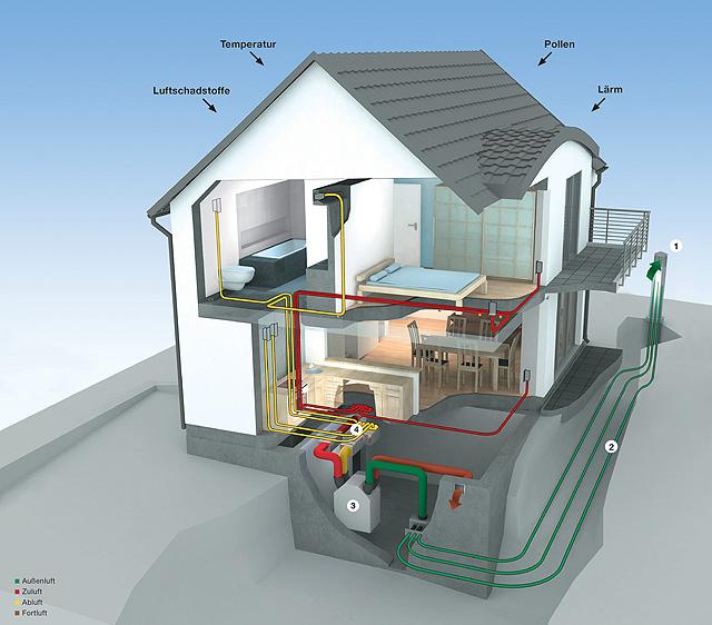 zehnder l ftungsanlage klimaanlage und heizung zu hause. Black Bedroom Furniture Sets. Home Design Ideas